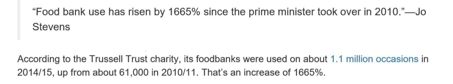 Foodbank-use-1665-percent